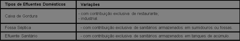 Efluentes_Domésticos