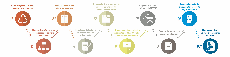 Fluxograma_Consultoria_CADRI.png