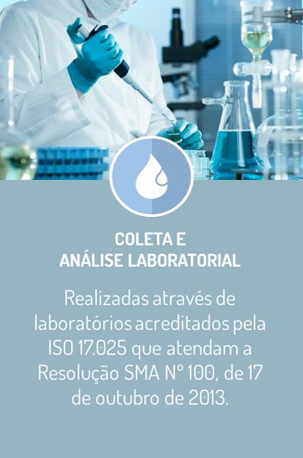 Imagem coleta e análise laboratorial_Consultoria CADRI.png