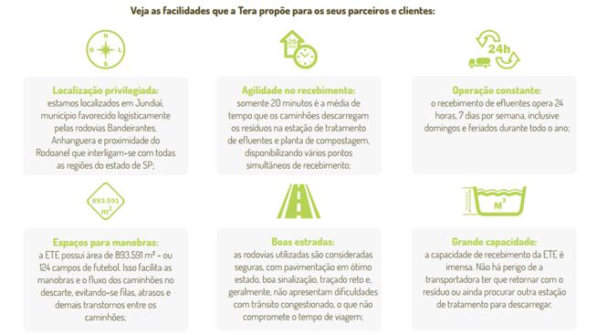 Veja_as_facilidades_que_a_Tera_prope_para_os_seus_parceiros_e_clientes.png