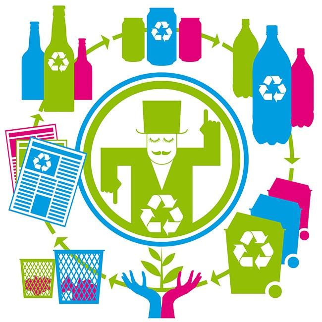 gestão de resíduos industriais