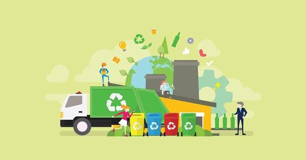 Ações sustentáveis